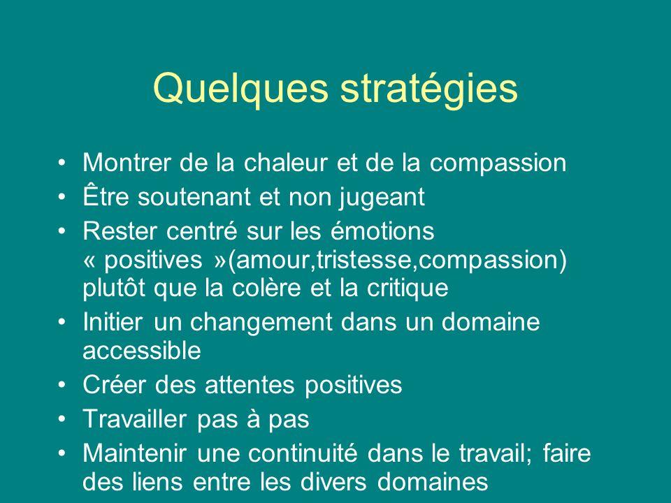 Quelques stratégies Montrer de la chaleur et de la compassion Être soutenant et non jugeant Rester centré sur les émotions « positives »(amour,tristes