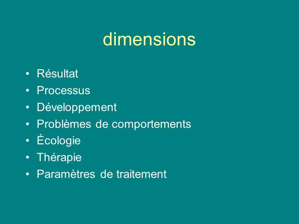 dimensions Résultat Processus Développement Problèmes de comportements Écologie Thérapie Paramètres de traitement