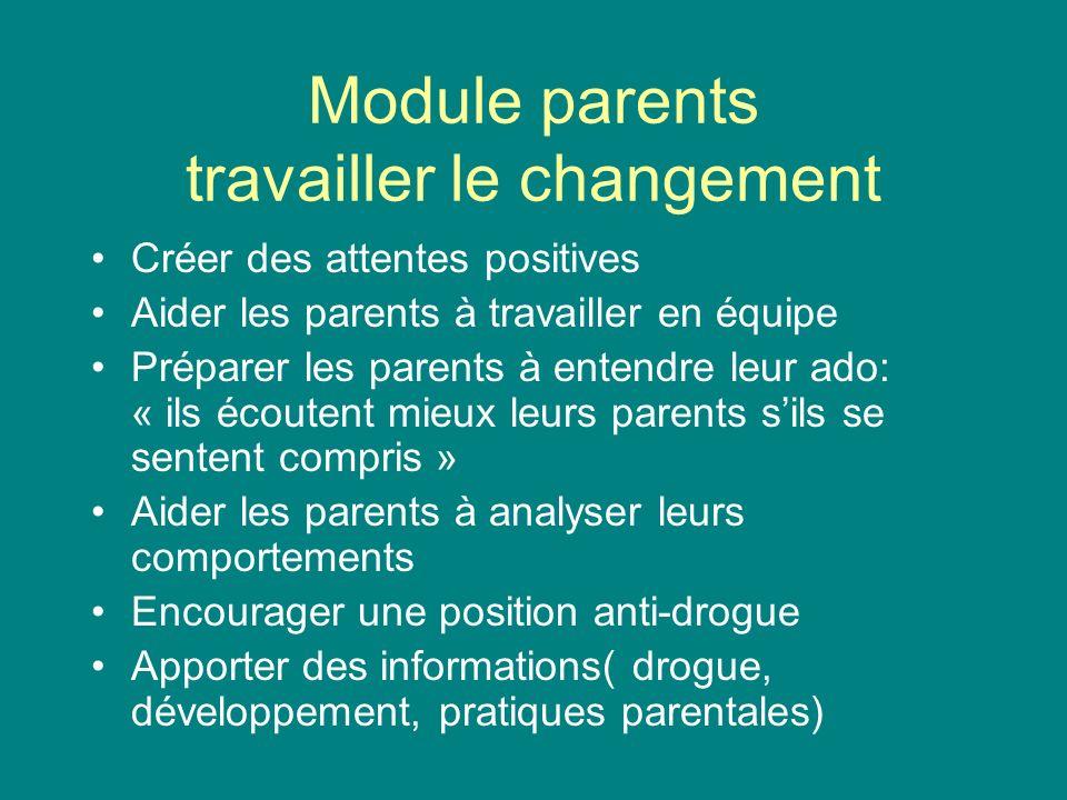 Module parents travailler le changement Créer des attentes positives Aider les parents à travailler en équipe Préparer les parents à entendre leur ado
