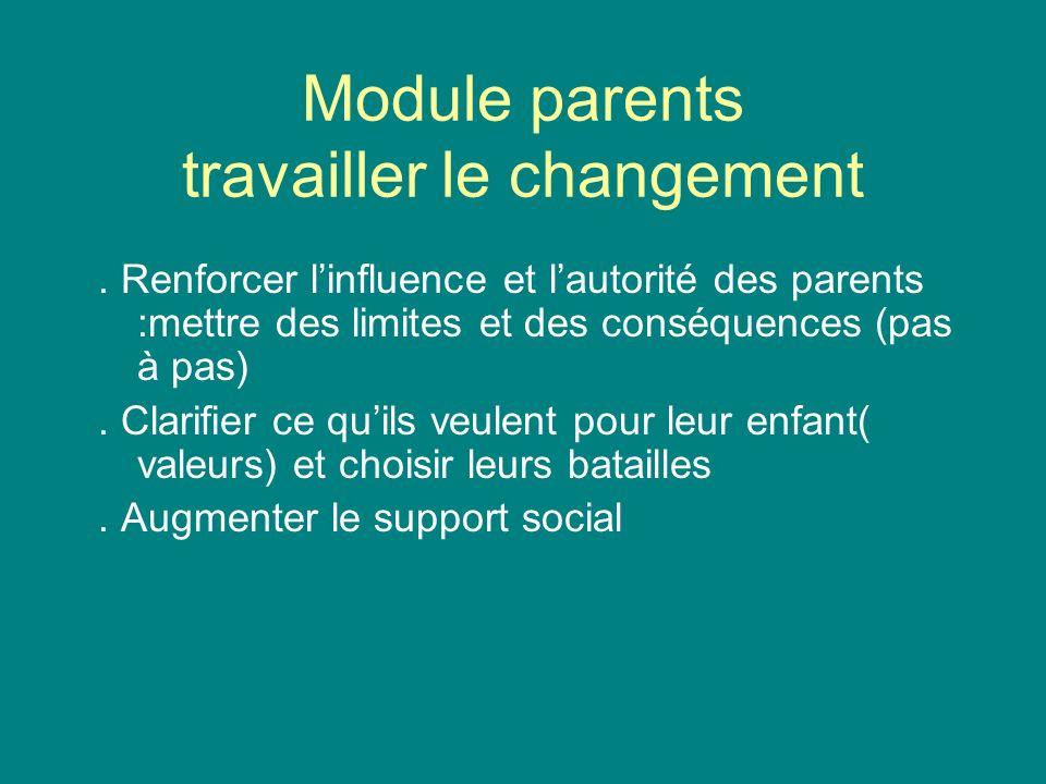 Module parents travailler le changement. Renforcer linfluence et lautorité des parents :mettre des limites et des conséquences (pas à pas). Clarifier