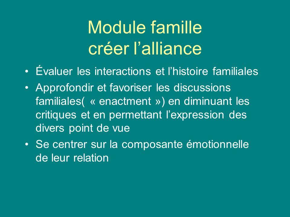 Module famille créer lalliance Évaluer les interactions et lhistoire familiales Approfondir et favoriser les discussions familiales( « enactment ») en
