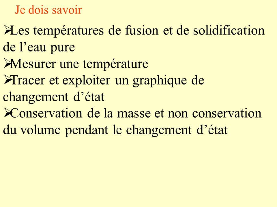 Physique - Chimie Mr Malfoy Cinquièmes collège Lamartine Hondschoote Fusion et solidification de leau pure et dun mélange Chapitre 10