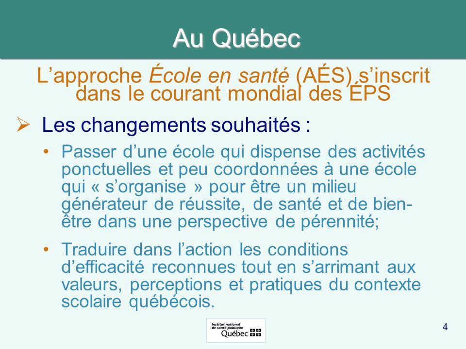 4 Au Québec Lapproche École en santé (AÉS) sinscrit dans le courant mondial des ÉPS Les changements souhaités : Passer dune école qui dispense des act