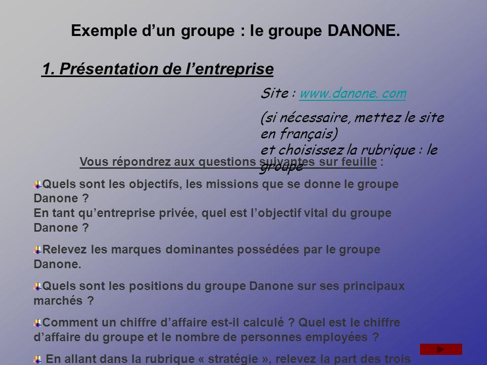 Exemple dun groupe : le groupe DANONE. 1. Présentation de lentreprise Vous répondrez aux questions suivantes sur feuille : Quels sont les objectifs, l