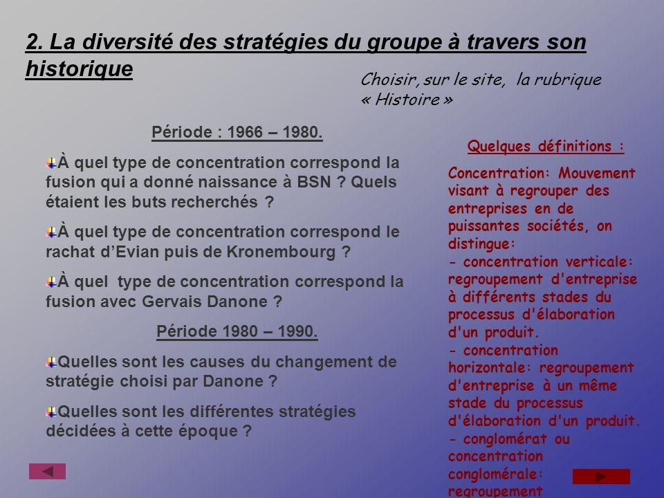 2. La diversité des stratégies du groupe à travers son historique Choisir, sur le site, la rubrique « Histoire » Période : 1966 – 1980. À quel type de