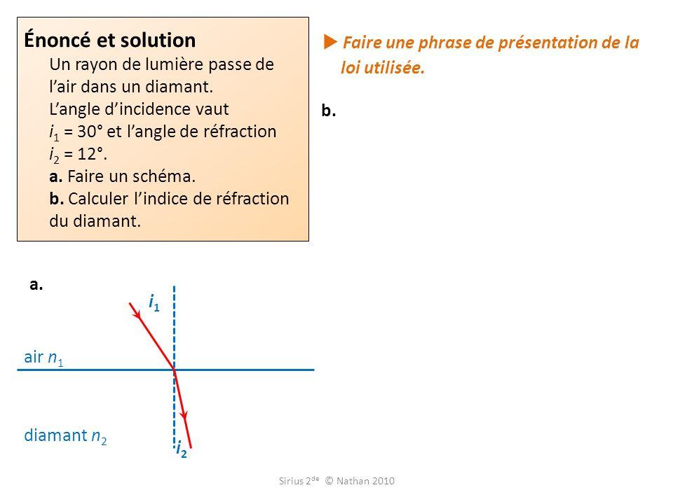 i2i2 i1i1 Énoncé et solution Un rayon de lumière passe de lair dans un diamant. Langle dincidence vaut i 1 = 30° et langle de réfraction i 2 = 12°. a.