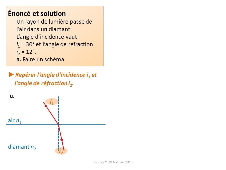 i2i2 i1i1 Repérer langle dincidence i 1 et langle de réfraction i 2. Énoncé et solution Un rayon de lumière passe de lair dans un diamant. Langle dinc
