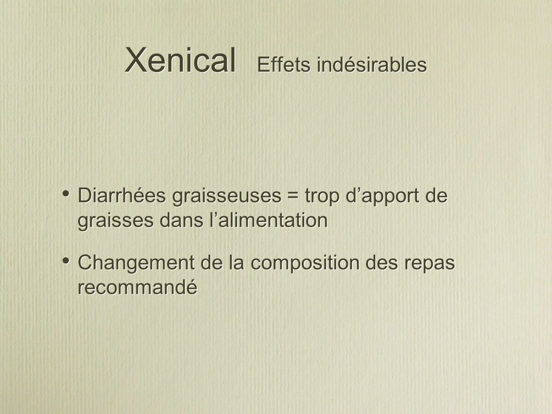 Xenical Effets indésirables Diarrhées graisseuses = trop dapport de graisses dans lalimentation Changement de la composition des repas recommandé Diar