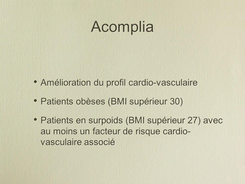 Acomplia Amélioration du profil cardio-vasculaire Patients obèses (BMI supérieur 30) Patients en surpoids (BMI supérieur 27) avec au moins un facteur de risque cardio- vasculaire associé Amélioration du profil cardio-vasculaire Patients obèses (BMI supérieur 30) Patients en surpoids (BMI supérieur 27) avec au moins un facteur de risque cardio- vasculaire associé