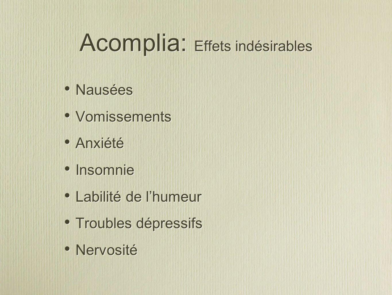 Acomplia: Effets indésirables Nausées Vomissements Anxiété Insomnie Labilité de lhumeur Troubles dépressifs Nervosité Nausées Vomissements Anxiété Insomnie Labilité de lhumeur Troubles dépressifs Nervosité