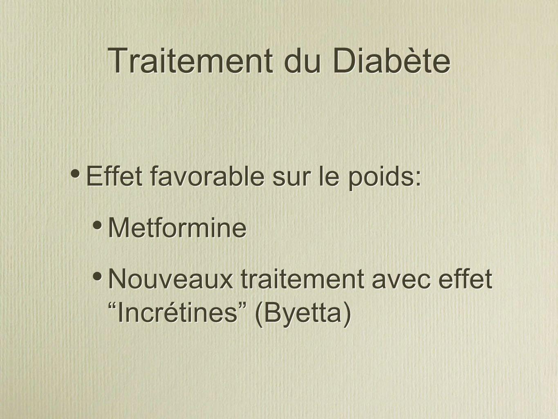 Traitement du Diabète Effet favorable sur le poids: Metformine Nouveaux traitement avec effet Incrétines (Byetta) Effet favorable sur le poids: Metfor