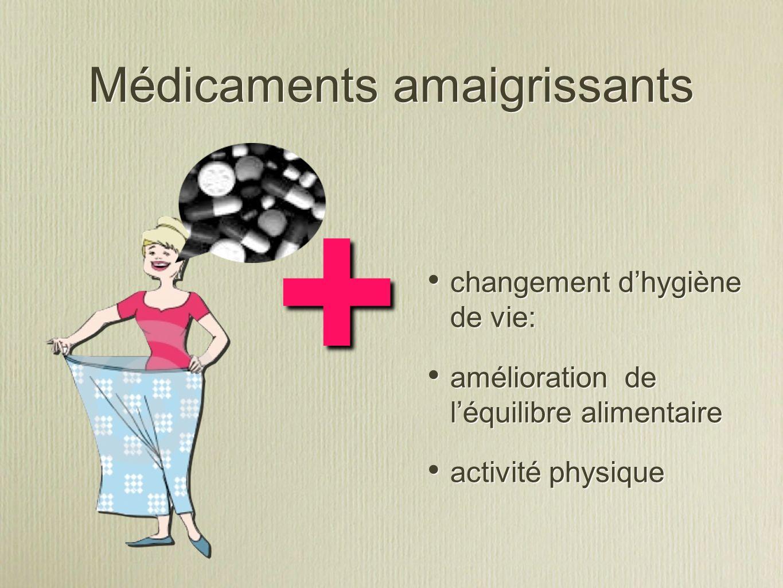 Médicaments amaigrissants changement dhygiène de vie: amélioration de léquilibre alimentaire activité physique changement dhygiène de vie: amélioratio