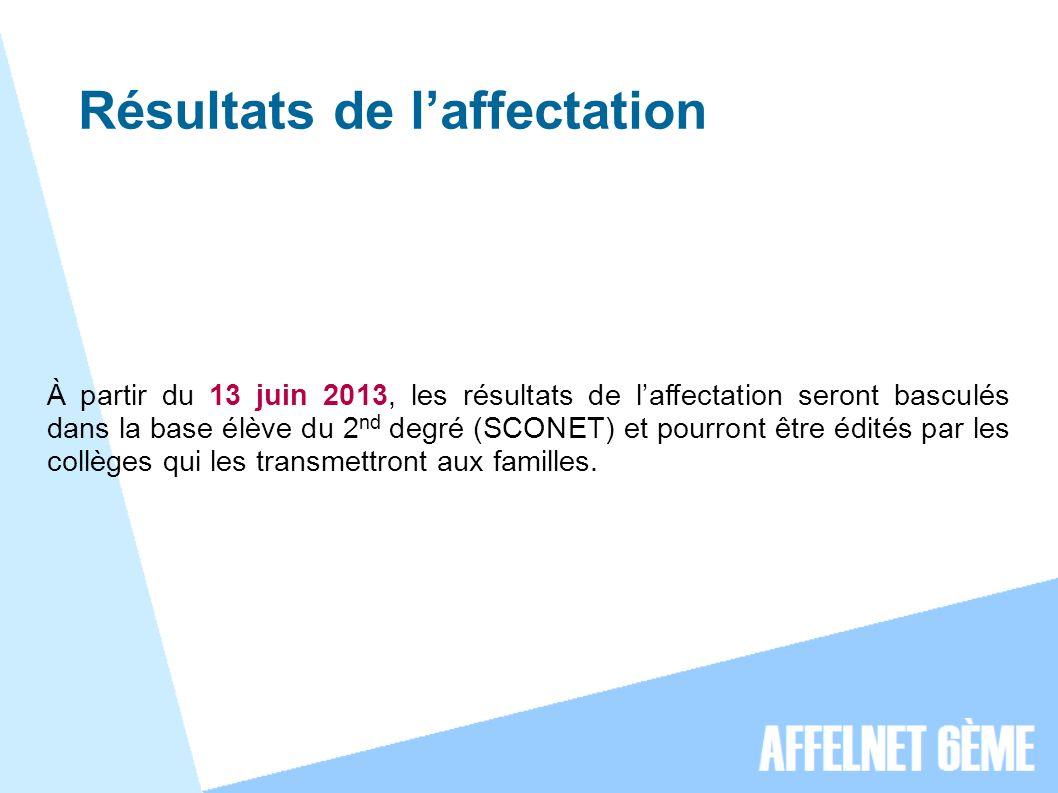 Résultats de laffectation À partir du 13 juin 2013, les résultats de laffectation seront basculés dans la base élève du 2 nd degré (SCONET) et pourront être édités par les collèges qui les transmettront aux familles.