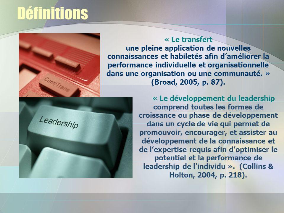 Définitions « Le transfert une pleine application de nouvelles connaissances et habiletés afin daméliorer la performance individuelle et organisationnelle dans une organisation ou une communauté.