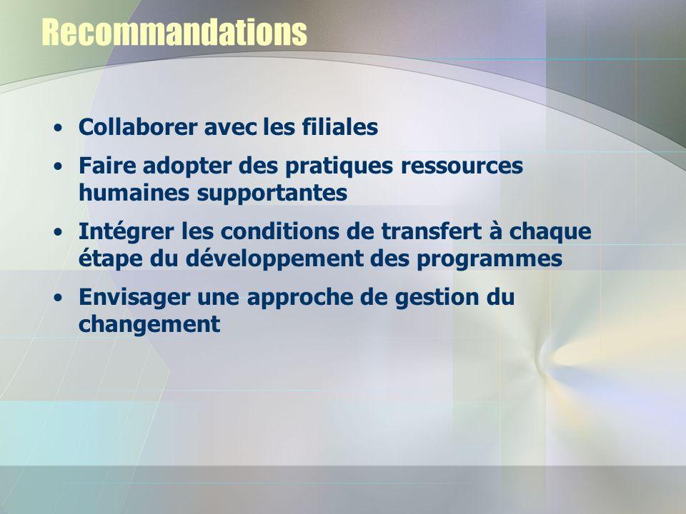 Recommandations Collaborer avec les filiales Faire adopter des pratiques ressources humaines supportantes Intégrer les conditions de transfert à chaque étape du développement des programmes Envisager une approche de gestion du changement