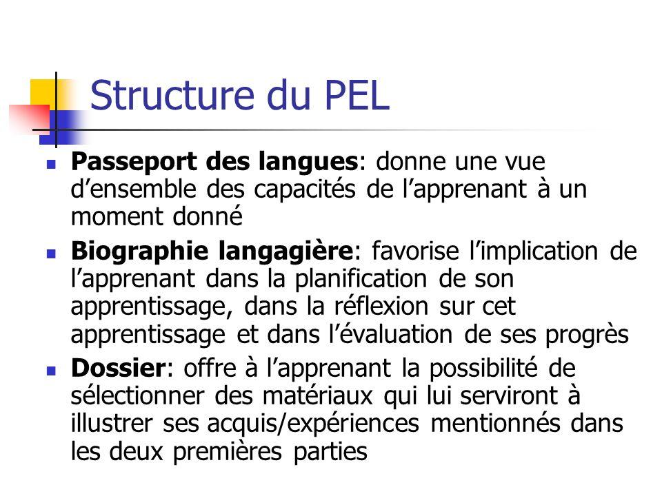 Structure du PEL Passeport des langues: donne une vue densemble des capacités de lapprenant à un moment donné Biographie langagière: favorise limplica