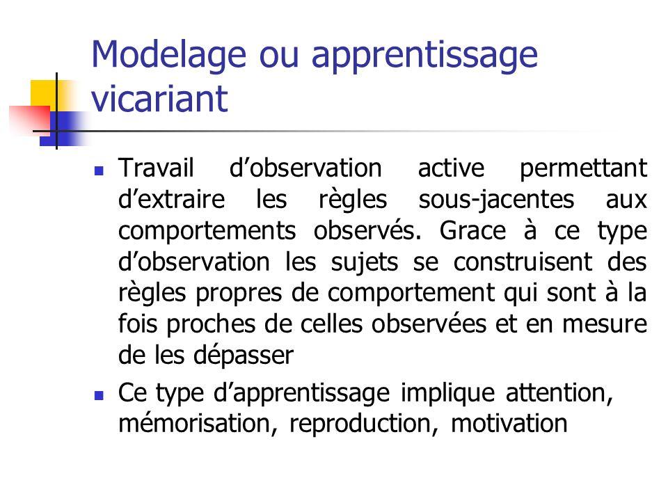 Modelage ou apprentissage vicariant Travail dobservation active permettant dextraire les règles sous-jacentes aux comportements observés. Grace à ce t