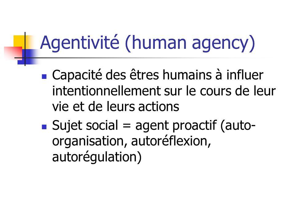 Agentivité (human agency) Capacité des êtres humains à influer intentionnellement sur le cours de leur vie et de leurs actions Sujet social = agent pr