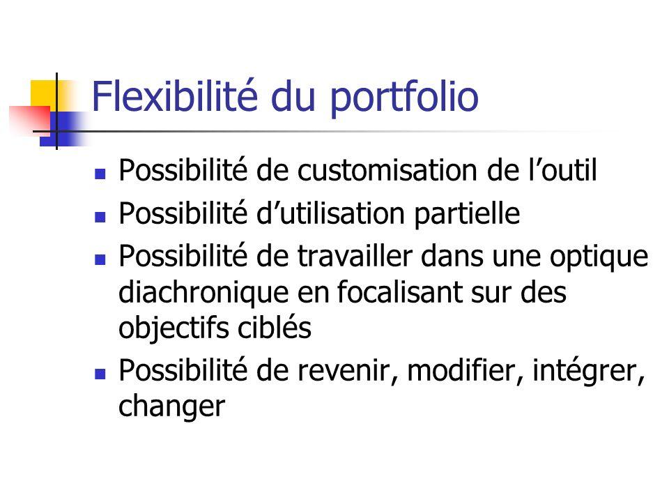 Flexibilité du portfolio Possibilité de customisation de loutil Possibilité dutilisation partielle Possibilité de travailler dans une optique diachron