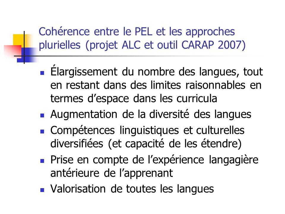 Cohérence entre le PEL et les approches plurielles (projet ALC et outil CARAP 2007) Élargissement du nombre des langues, tout en restant dans des limi