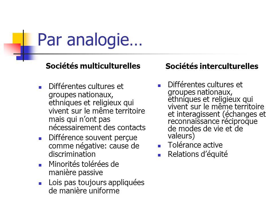 Par analogie… Sociétés multiculturelles Différentes cultures et groupes nationaux, ethniques et religieux qui vivent sur le même territoire mais qui n