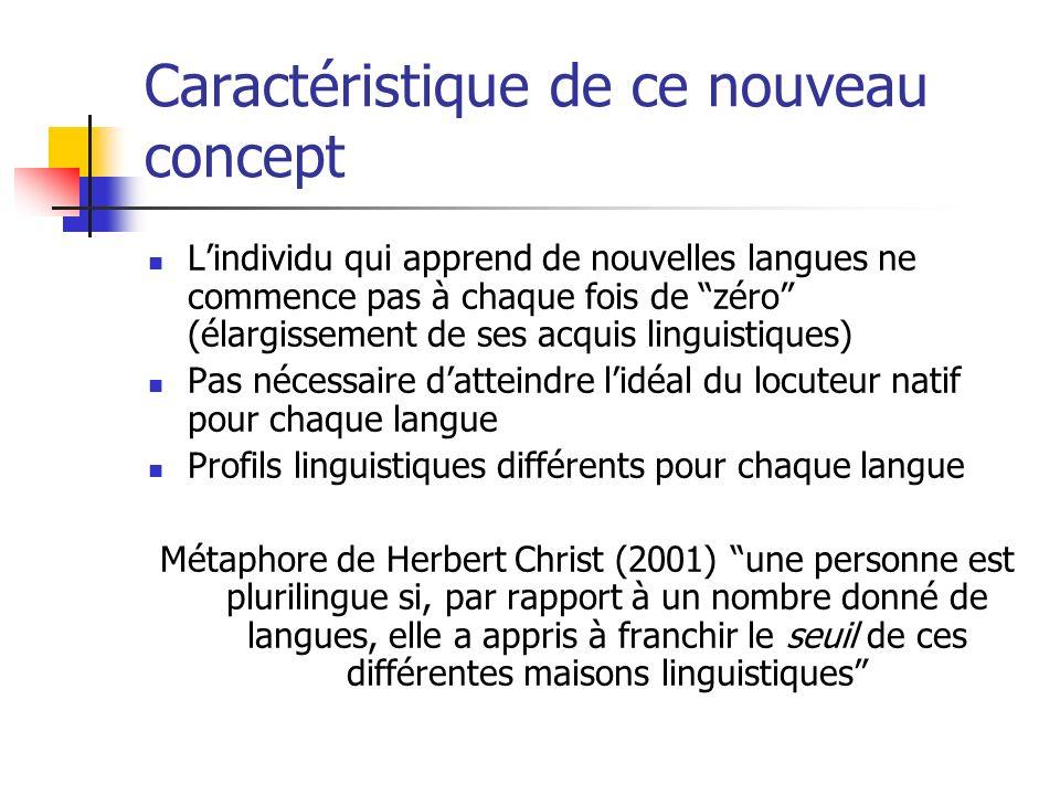 Caractéristique de ce nouveau concept Lindividu qui apprend de nouvelles langues ne commence pas à chaque fois de zéro (élargissement de ses acquis li