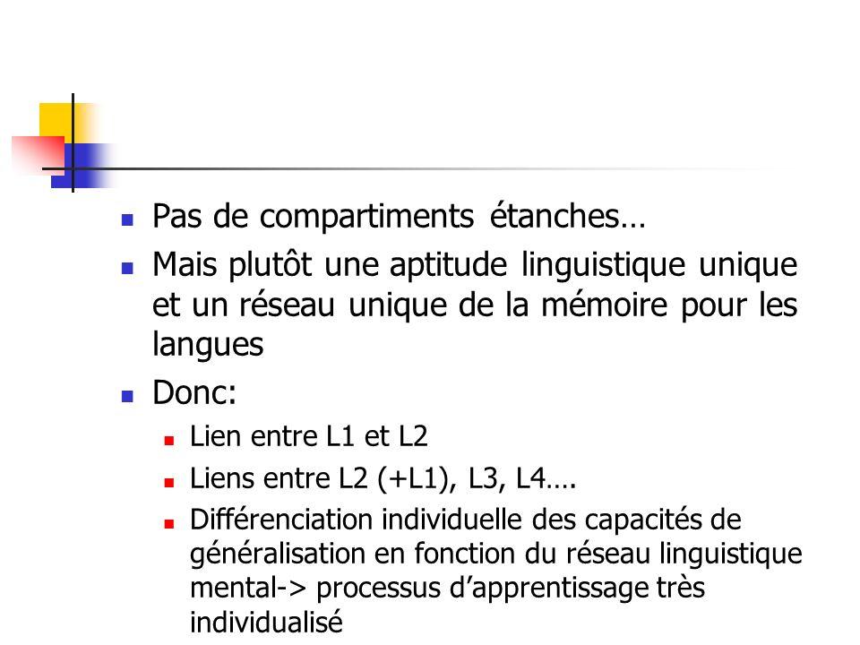 Pas de compartiments étanches… Mais plutôt une aptitude linguistique unique et un réseau unique de la mémoire pour les langues Donc: Lien entre L1 et