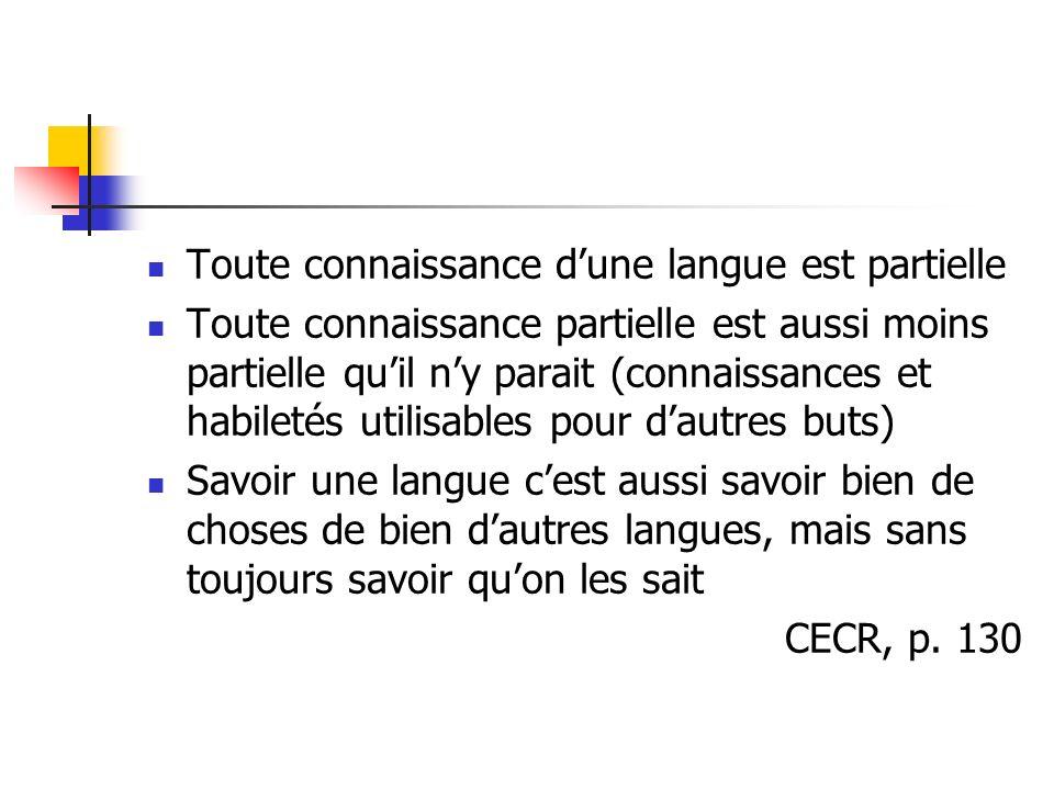 Autour de la notion de curriculum (CECR, p.