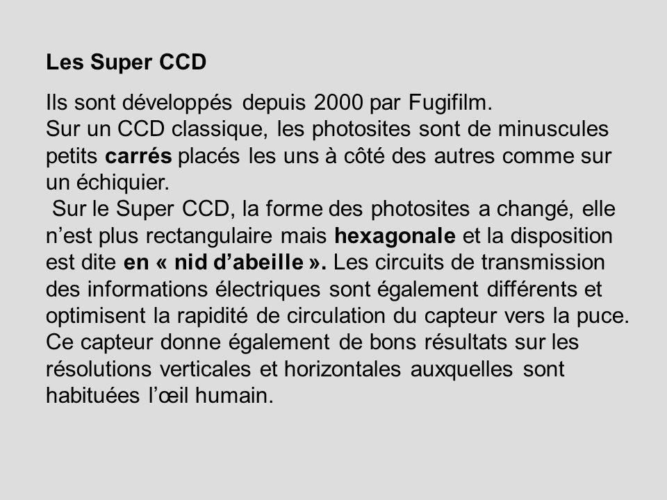 Les Super CCD Ils sont développés depuis 2000 par Fugifilm. Sur un CCD classique, les photosites sont de minuscules petits carrés placés les uns à côt
