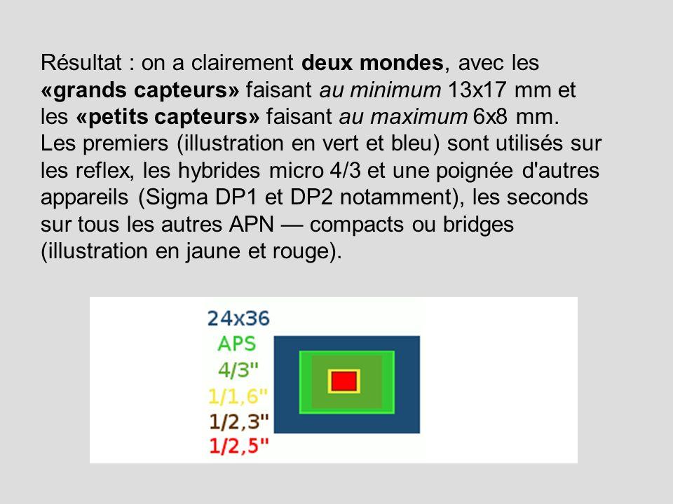 Résultat : on a clairement deux mondes, avec les «grands capteurs» faisant au minimum 13x17 mm et les «petits capteurs» faisant au maximum 6x8 mm.