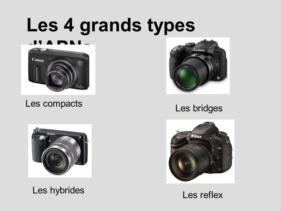 Les 4 grands types dAPNs Les compacts Les bridges Les hybrides Les reflex