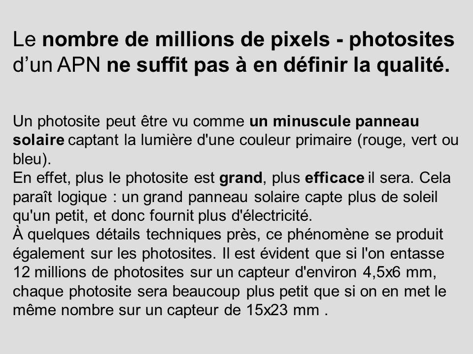 Le nombre de millions de pixels - photosites dun APN ne suffit pas à en définir la qualité. Un photosite peut être vu comme un minuscule panneau solai
