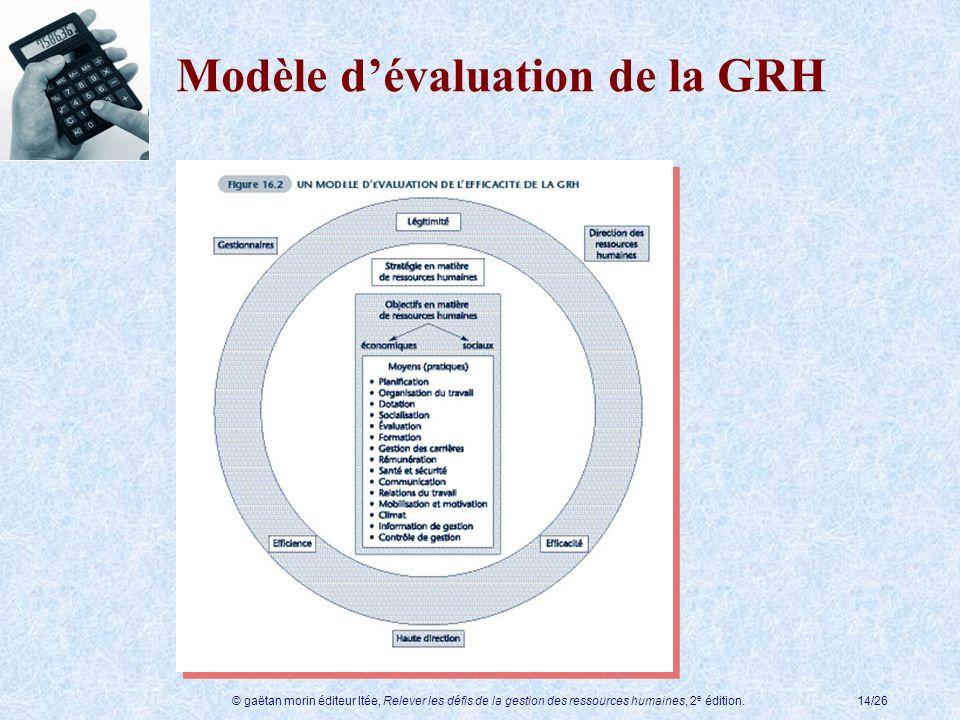 © gaëtan morin éditeur ltée, Relever les défis de la gestion des ressources humaines, 2 e édition.14/26 Modèle dévaluation de la GRH