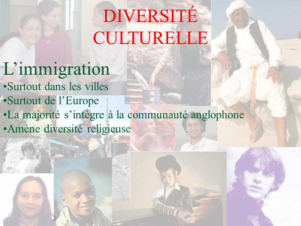 DIVERSITÉ CULTURELLE Limmigration Surtout dans les villes Surtout de lEurope La majorité sintègre à la communauté anglophone Amène diversité religieus