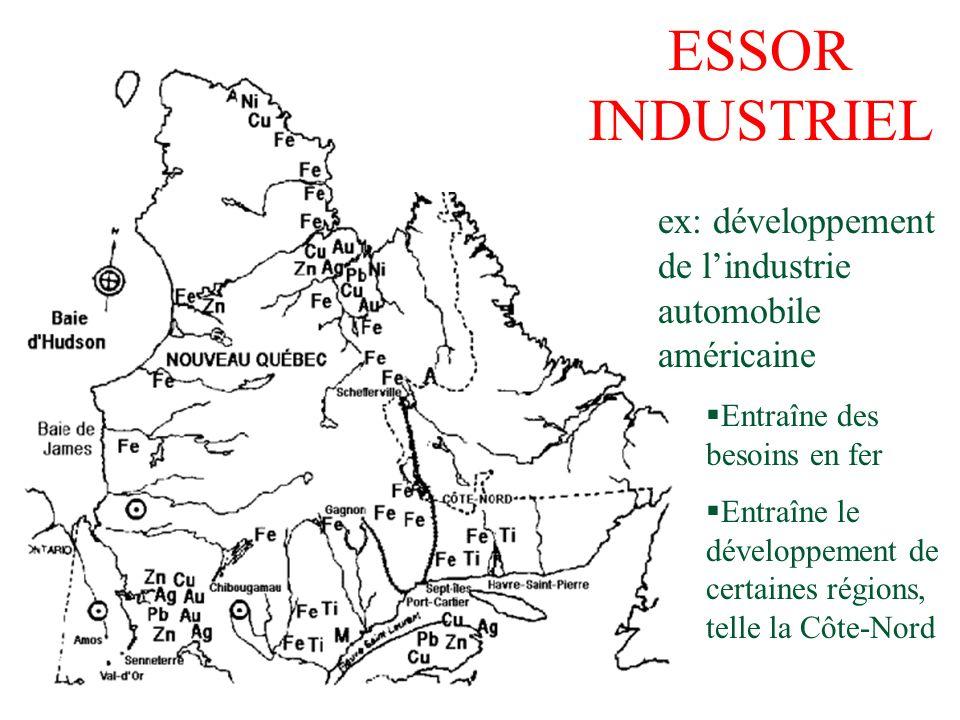 ex: développement de lindustrie automobile américaine Entraîne des besoins en fer Entraîne le développement de certaines régions, telle la Côte-Nord