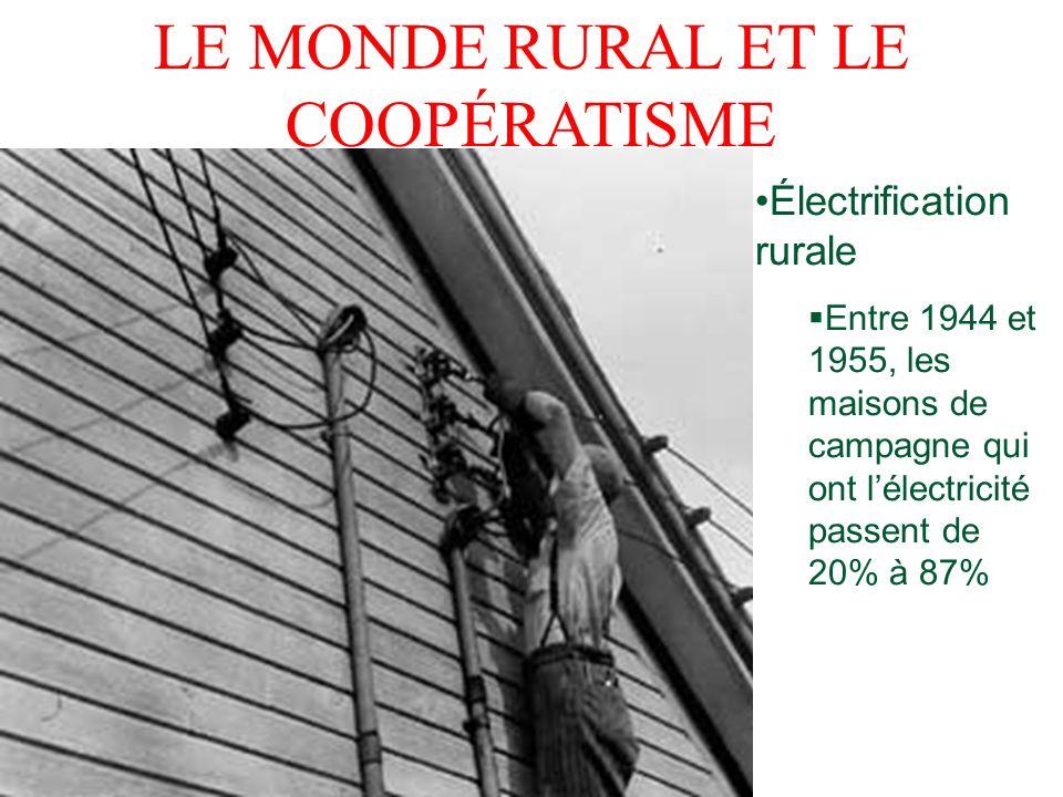 LE MONDE RURAL ET LE COOPÉRATISME Électrification rurale Entre 1944 et 1955, les maisons de campagne qui ont lélectricité passent de 20% à 87%