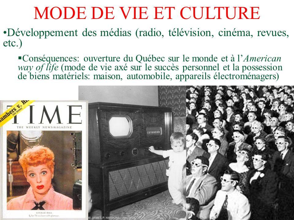 Développement des médias (radio, télévision, cinéma, revues, etc.) Conséquences: ouverture du Québec sur le monde et à lAmerican way of life (mode de