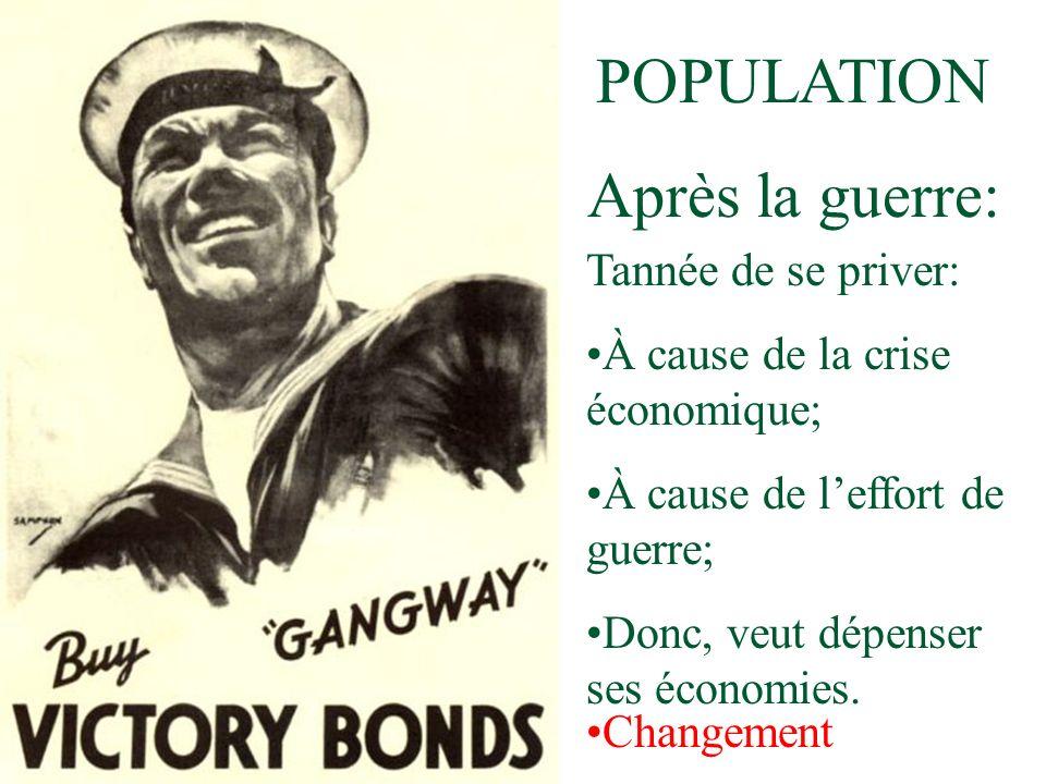 POPULATION Après la guerre: Tannée de se priver: À cause de la crise économique; À cause de leffort de guerre; Donc, veut dépenser ses économies. Chan