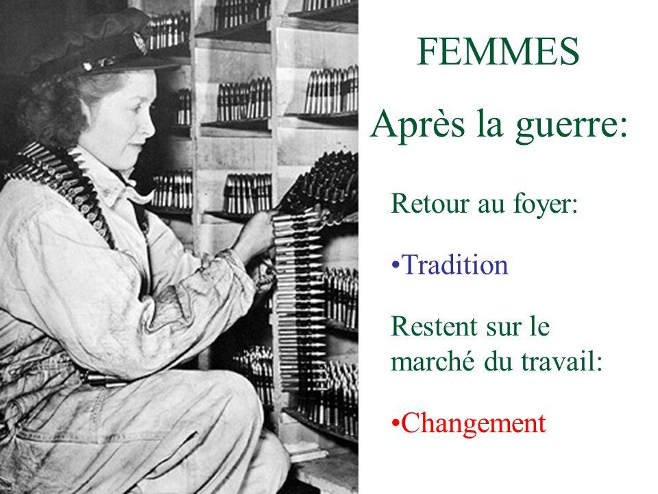 FEMMES Après la guerre: Retour au foyer: Tradition Restent sur le marché du travail: Changement