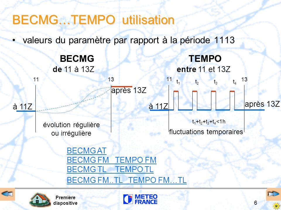 Première diapositive 6 BECMG…TEMPO utilisation valeurs du paramètre par rapport à la période 1113 t1t1 après 13Z à 11Z 1113 de 11 à 13Z 11 13 à 11Z BECMGTEMPO entre 11 et 13Z après 13Z évolution régulière ou irrégulière t2t2 t3t3 t4t4 t 1 +t 2 +t 3 +t 4 <1h fluctuations temporaires BECMG AT BECMG FM TEMPO FM BECMG TL TEMPO TL BECMG FM..TL TEMPO FM…TL