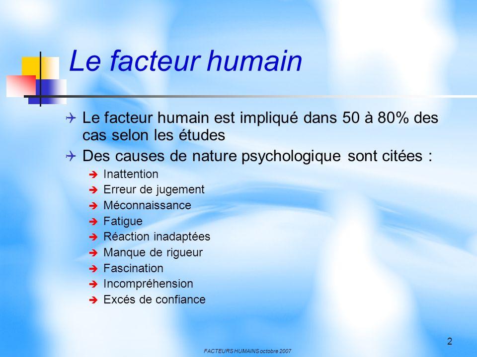 FACTEURS HUMAINS octobre 2007 2 Le facteur humain Le facteur humain est impliqué dans 50 à 80% des cas selon les études Des causes de nature psycholog