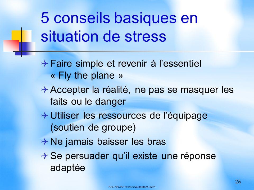 FACTEURS HUMAINS octobre 2007 25 5 conseils basiques en situation de stress Faire simple et revenir à lessentiel « Fly the plane » Accepter la réalité