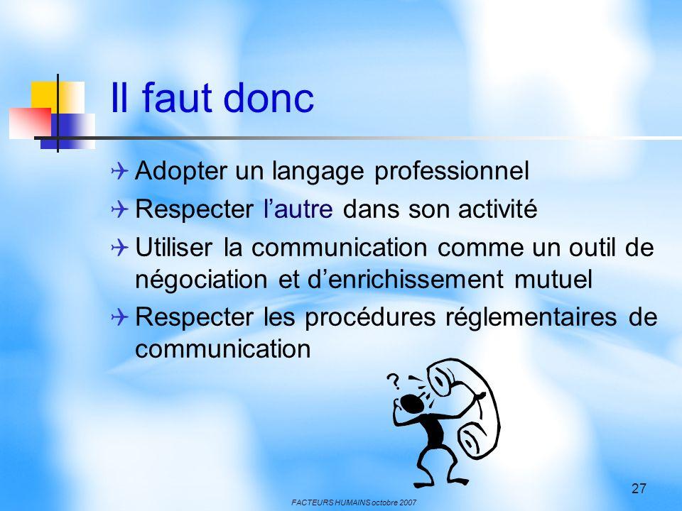 FACTEURS HUMAINS octobre 2007 27 Il faut donc Adopter un langage professionnel Respecter lautre dans son activité Utiliser la communication comme un outil de négociation et denrichissement mutuel Respecter les procédures réglementaires de communication