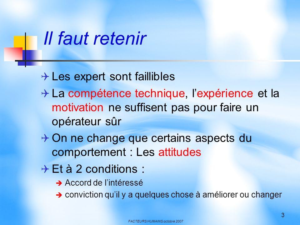 FACTEURS HUMAINS octobre 2007 3 Il faut retenir Les expert sont faillibles La compétence technique, lexpérience et la motivation ne suffisent pas pour