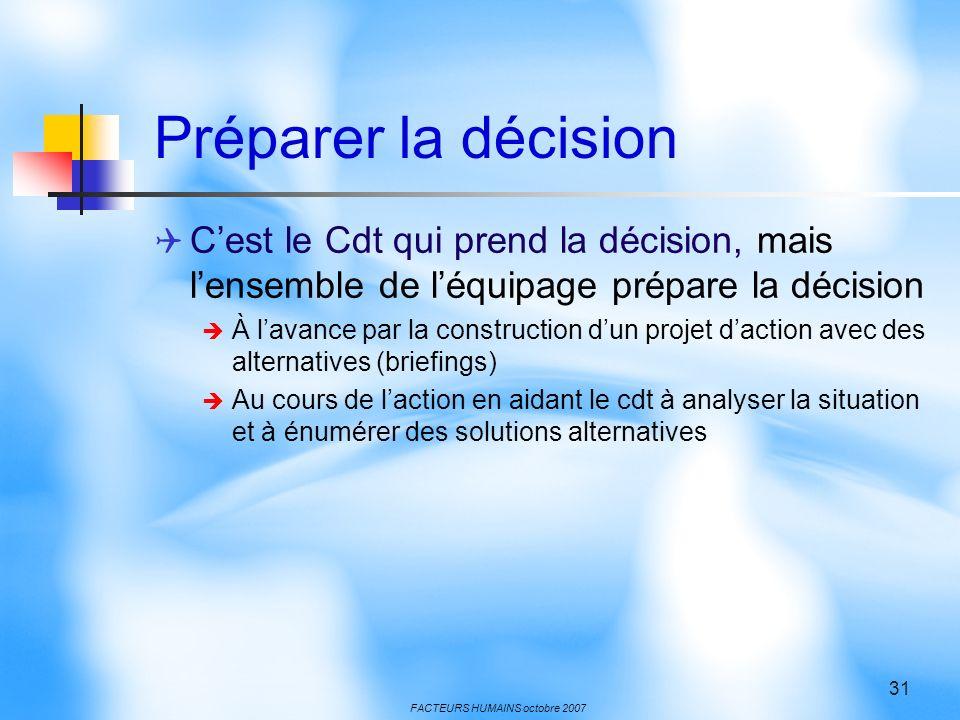 FACTEURS HUMAINS octobre 2007 31 Préparer la décision Cest le Cdt qui prend la décision, mais lensemble de léquipage prépare la décision À lavance par