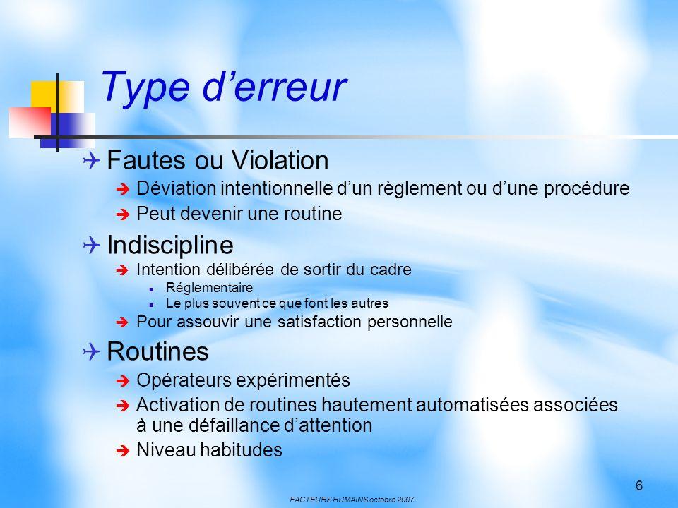 FACTEURS HUMAINS octobre 2007 6 Type derreur Fautes ou Violation Déviation intentionnelle dun règlement ou dune procédure Peut devenir une routine Ind