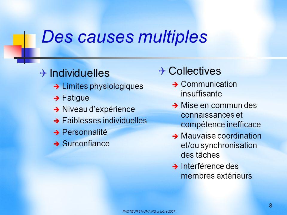 FACTEURS HUMAINS octobre 2007 8 Des causes multiples Individuelles Limites physiologiques Fatigue Niveau dexpérience Faiblesses individuelles Personna