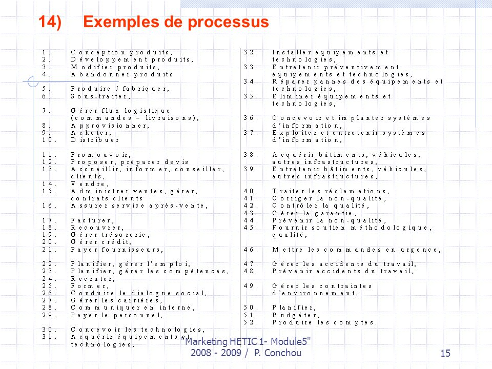 Marketing HETIC 1- Module5 2008 - 2009 / P. Conchou15 14)Exemples de processus