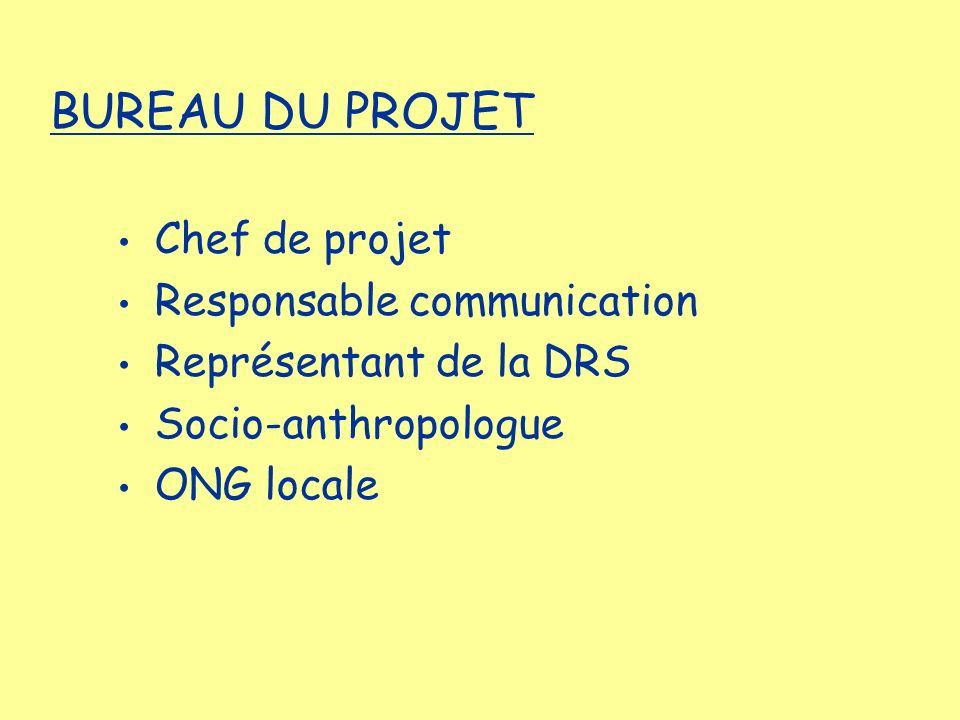 Chef de projet Responsable communication Représentant de la DRS Socio-anthropologue ONG locale BUREAU DU PROJET