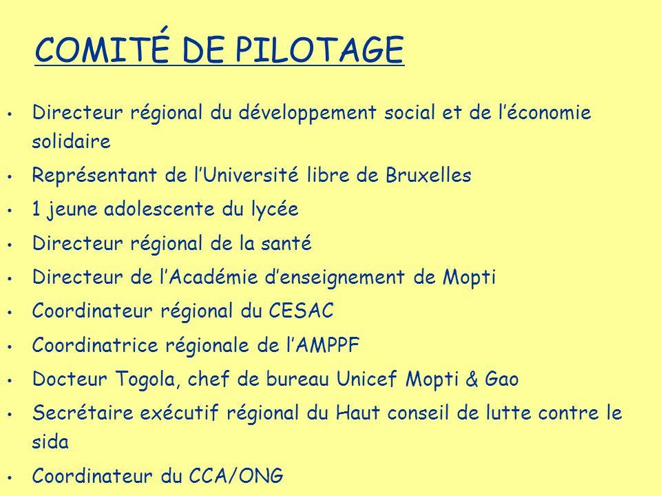 Directeur régional du développement social et de léconomie solidaire Représentant de lUniversité libre de Bruxelles 1 jeune adolescente du lycée Direc